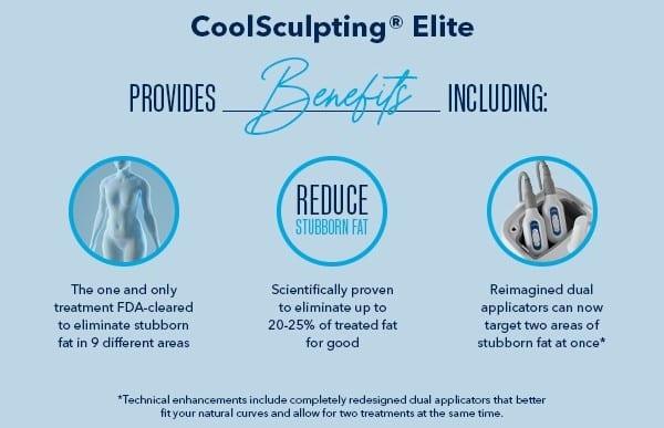 CoolSculpting Elite Benefits